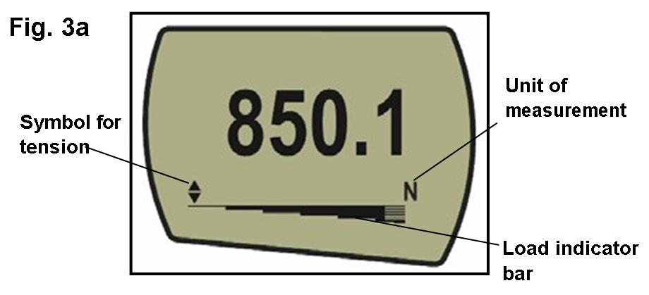 AFG tensile function display