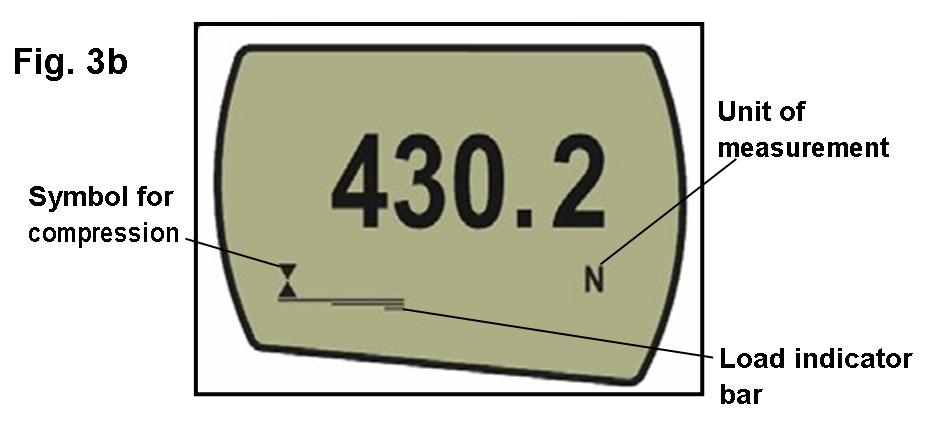 AFG compression function display