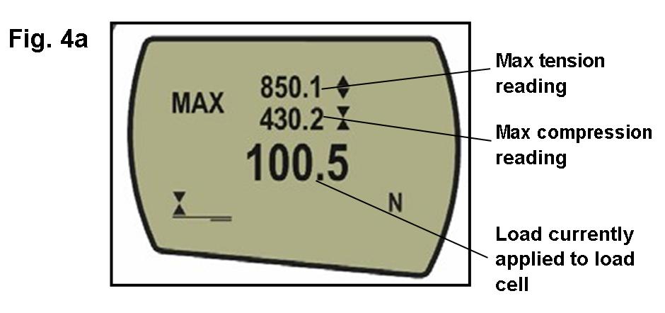 AFG dual max display