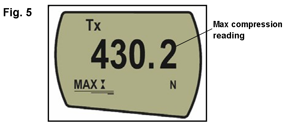 AFG continuous data transmission display