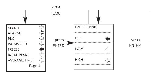 AFG freeze flow chart menu page 1