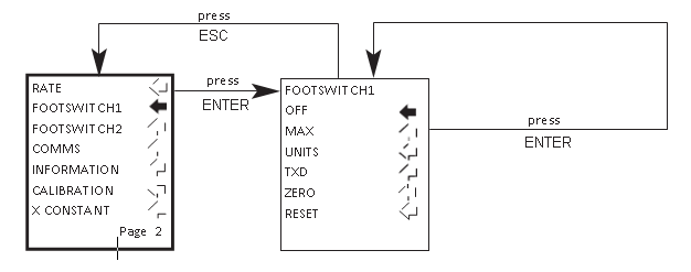 AFG footswitch1 flow chart menu page 2