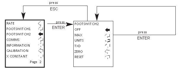 AFG footswitch2 flow chart menu page 2