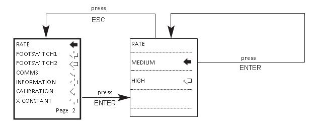 AFG rate flow chart menu page 2