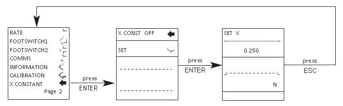 AFG xconstant flow chart menu page 2