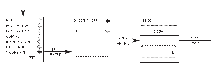 AFGxconstantフローチャートメニューページ2