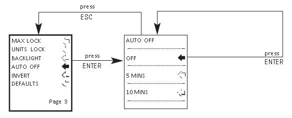 AFG auto off flow chart menu page 3