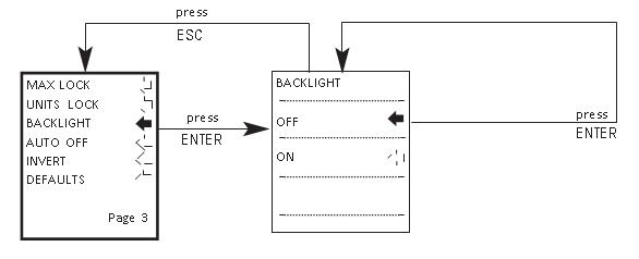 AFG backlight flow chart menu page 3