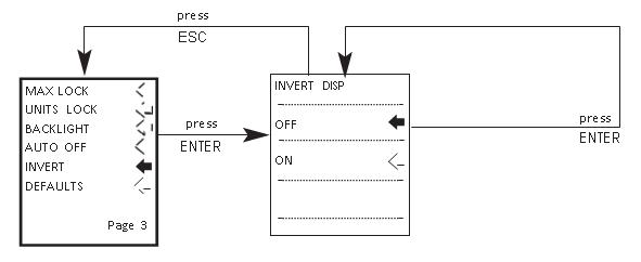 AFG invert flow chart menu page 3