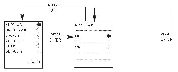 AFG max lock flow chart menu page 3