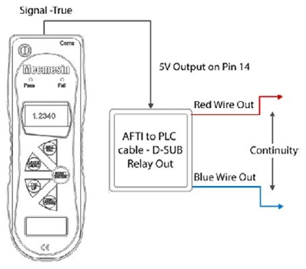 AFG relay diagram
