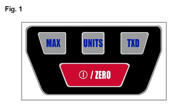CFG機能ボタン