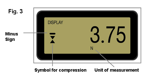 CFG compression display