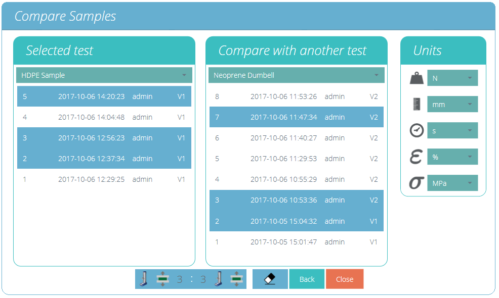 Compare Test Samples Screen