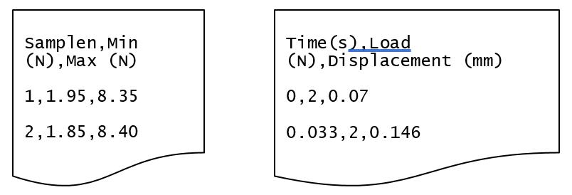 Example Export