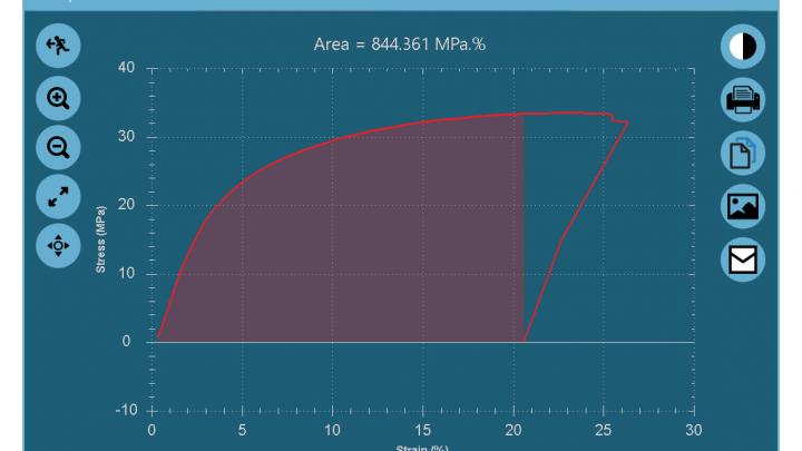 Individual Graph
