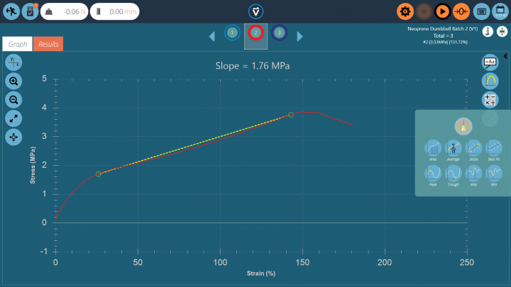 Manual Slope Zoomed Graph